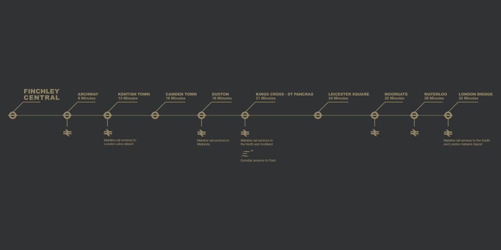 tube_train_timeline2